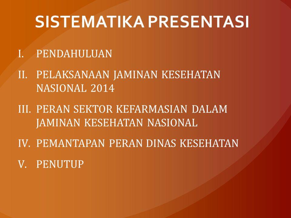 SISTEMATIKA PRESENTASI I.PENDAHULUAN II.PELAKSANAAN JAMINAN KESEHATAN NASIONAL 2014 III.PERAN SEKTOR KEFARMASIAN DALAM JAMINAN KESEHATAN NASIONAL IV.P