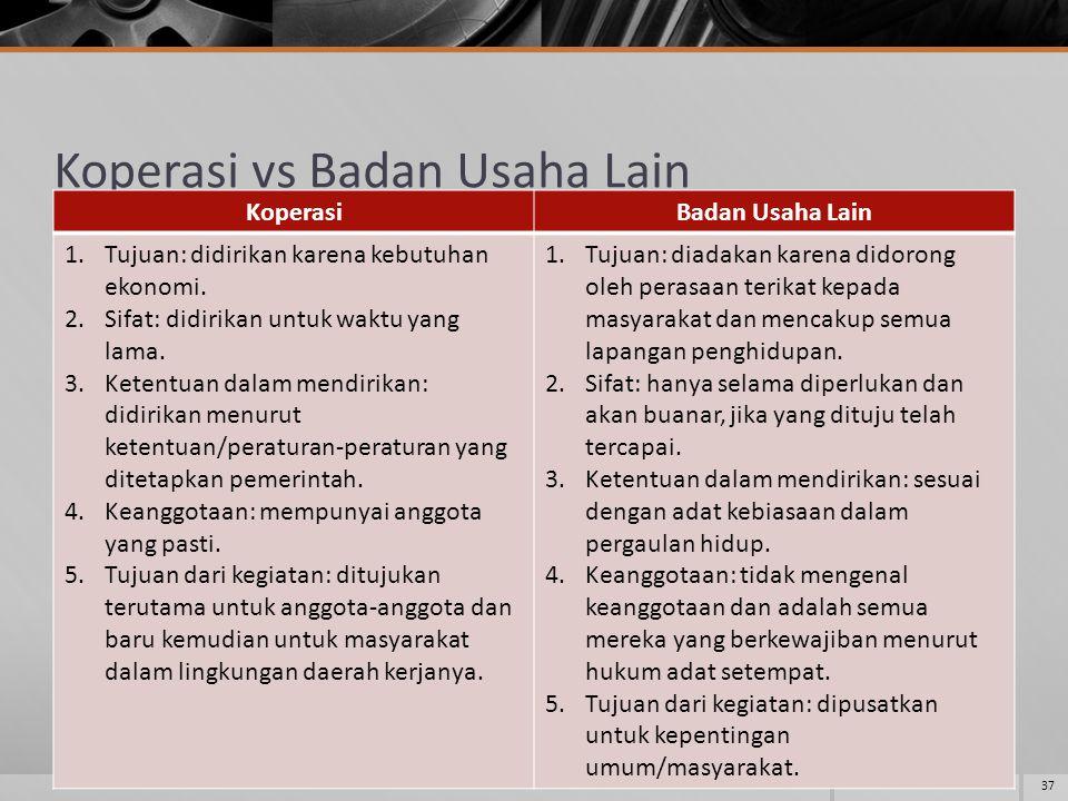 Koperasi vs Badan Usaha Lain KoperasiBadan Usaha Lain 1.Tujuan: didirikan karena kebutuhan ekonomi.