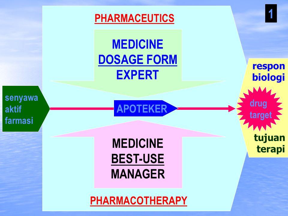 respon biologi senyawa aktif farmasi drug target tujuan terapi PHARMACEUTICS MEDICINE BEST-USE MANAGER MEDICINE DOSAGE FORM EXPERT 1 PHARMACOTHERAPY APOTEKER