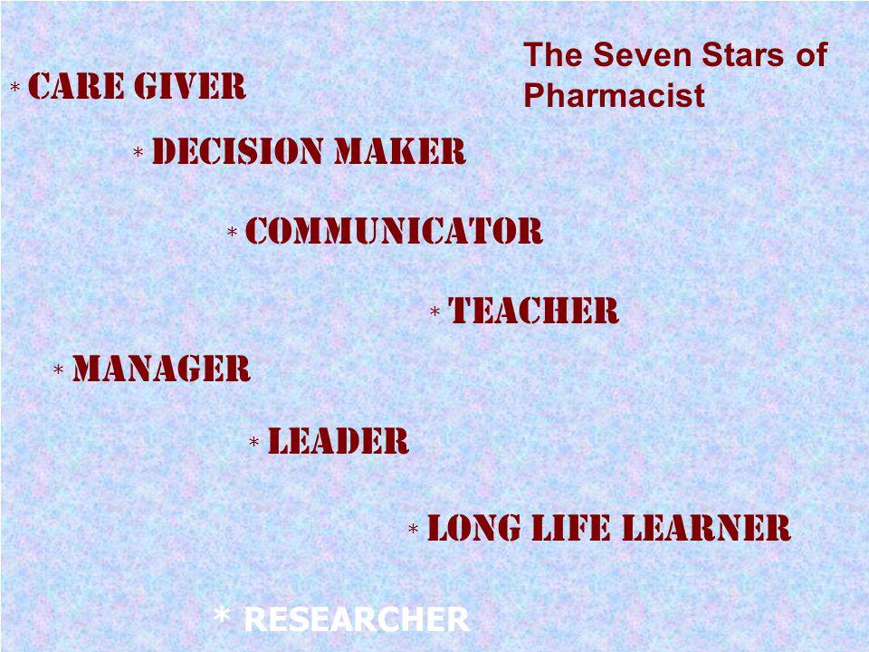The Seven Stars of Pharmacist * Care Giver * Decision maker * Communicator * teacher * Manager * leader * Long life learner * RESEARCHER