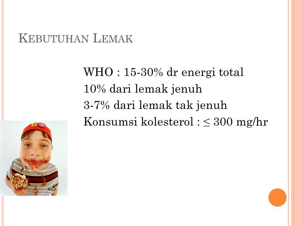 K EBUTUHAN L EMAK WHO : 15-30% dr energi total 10% dari lemak jenuh 3-7% dari lemak tak jenuh Konsumsi kolesterol : ≤ 300 mg/hr