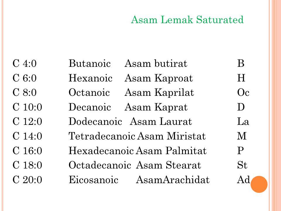 Asam Lemak Saturated C 4:0 ButanoicAsam butiratB C 6:0HexanoicAsam KaproatH C 8:0OctanoicAsam KaprilatOc C 10:0DecanoicAsam KapratD C 12:0Dodecanoic A