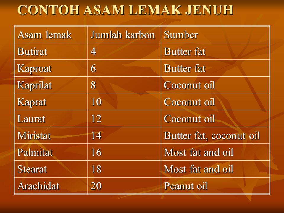 CONTOH ASAM LEMAK JENUH Asam lemak Jumlah karbon Sumber Butirat4 Butter fat Kaproat6 Kaprilat8 Coconut oil Kaprat10 Laurat12 Miristat14 Butter fat, co