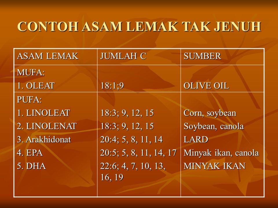 CONTOH ASAM LEMAK TAK JENUH ASAM LEMAK JUMLAH C SUMBER MUFA: 1. OLEAT 18:1;9 OLIVE OIL PUFA: 1. LINOLEAT 2. LINOLENAT 3. Arakhidonat 4. EPA 5. DHA 18: