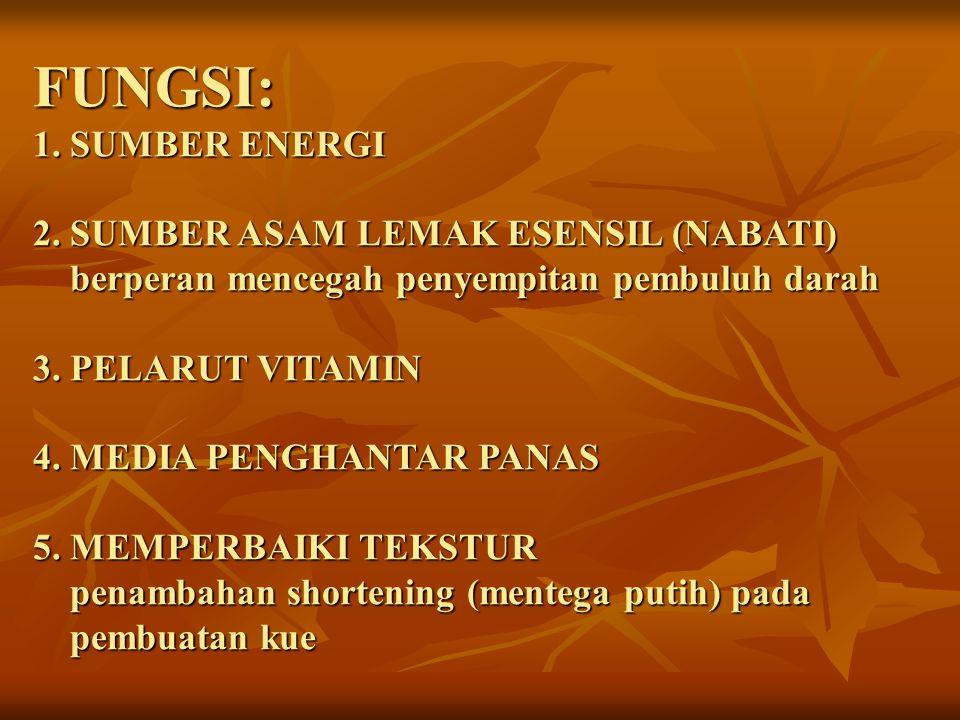 FUNGSI: 1. SUMBER ENERGI 2. SUMBER ASAM LEMAK ESENSIL (NABATI) berperan mencegah penyempitan pembuluh darah 3. PELARUT VITAMIN 4. MEDIA PENGHANTAR PAN