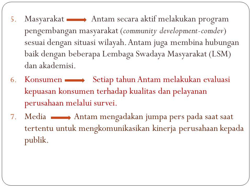 5. Masyarakat Antam secara aktif melakukan program pengembangan masyarakat (community development-comdev) sesuai dengan situasi wilayah. Antam juga me