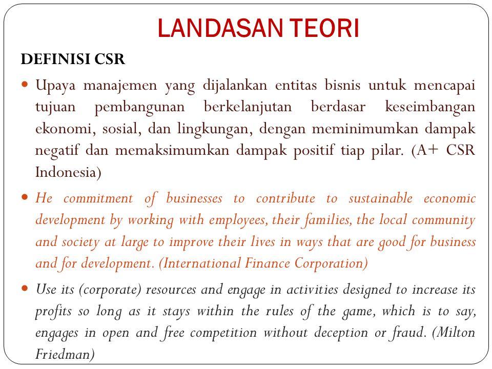 LANDASAN TEORI DEFINISI CSR Upaya manajemen yang dijalankan entitas bisnis untuk mencapai tujuan pembangunan berkelanjutan berdasar keseimbangan ekono