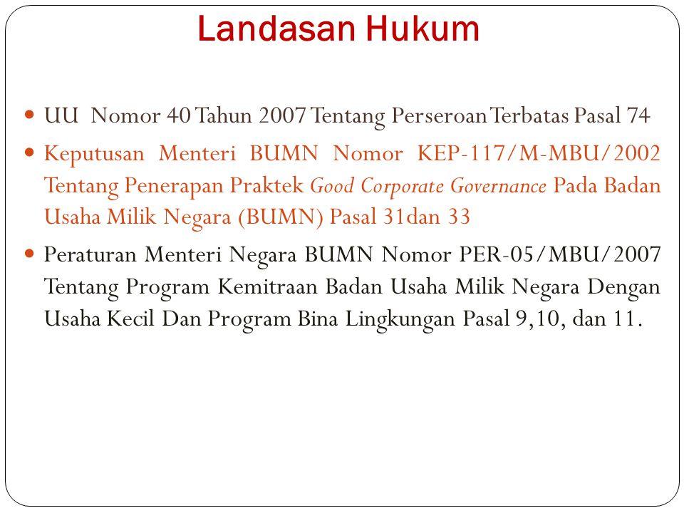 Landasan Hukum UU Nomor 40 Tahun 2007 Tentang Perseroan Terbatas Pasal 74 Keputusan Menteri BUMN Nomor KEP-117/M-MBU/2002 Tentang Penerapan Praktek Go