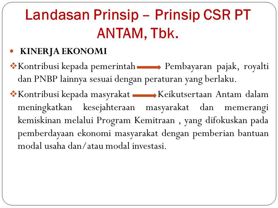Landasan Prinsip – Prinsip CSR PT ANTAM, Tbk. KINERJA EKONOMI  Kontribusi kepada pemerintah Pembayaran pajak, royalti dan PNBP lainnya sesuai dengan