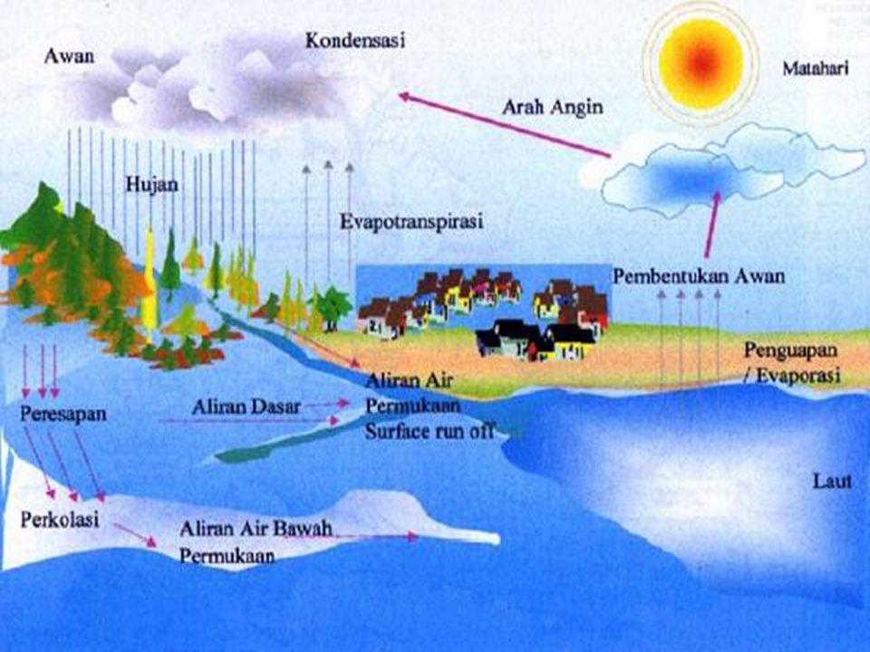 Pengertian siklus daur air/water cycle siklus air atau water cycle adalah Suatu sirkulasi air yang meliputi gerakan mulai dari laut ke atmosfer, dari atmosfer ke tanah, dan kembali ke laut lagi.