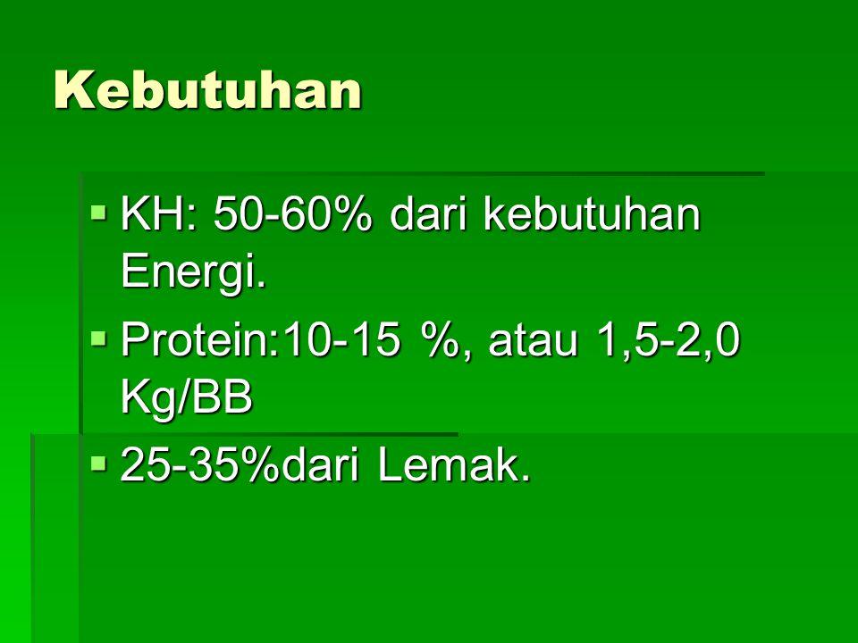 Kebutuhan  KH: 50-60% dari kebutuhan Energi.