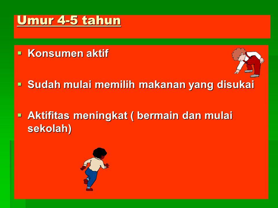 Umur 4-5 tahun  Konsumen aktif  Sudah mulai memilih makanan yang disukai  Aktifitas meningkat ( bermain dan mulai sekolah)