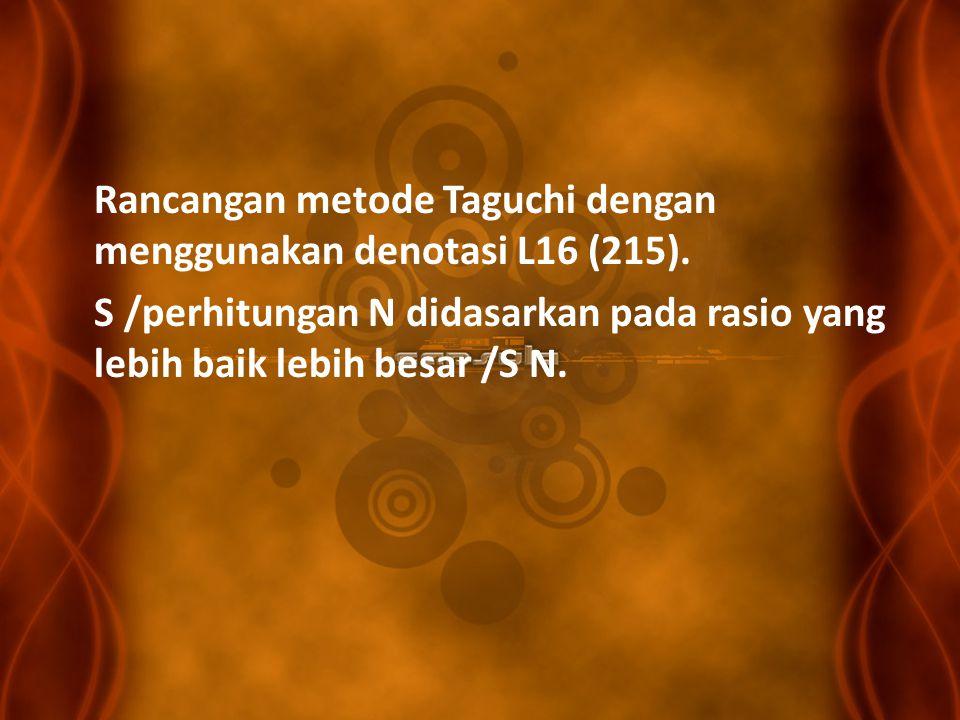 Rancangan metode Taguchi dengan menggunakan denotasi L16 (215). S /perhitungan N didasarkan pada rasio yang lebih baik lebih besar /S N.