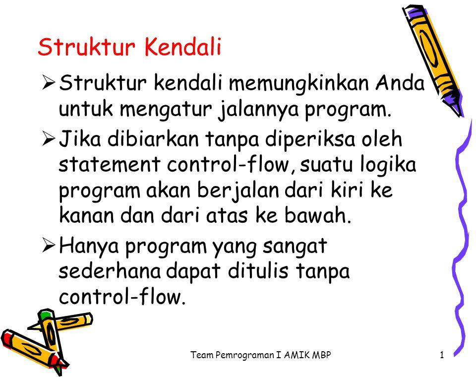 Team Pemrograman I AMIK MBP2 Struktur Keputusan Struktur keputusan digunakan untuk menentukan keputusan dari beberapa kemungkinan yang mungkin timbul.