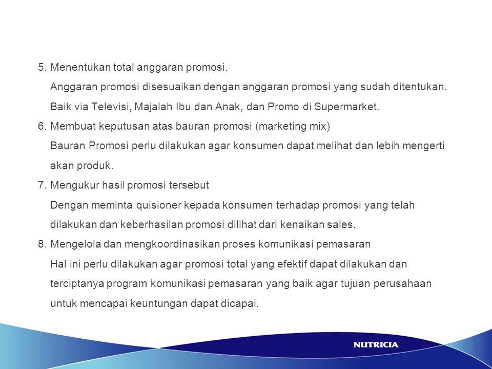5. Menentukan total anggaran promosi. Anggaran promosi disesuaikan dengan anggaran promosi yang sudah ditentukan. Baik via Televisi, Majalah Ibu dan A