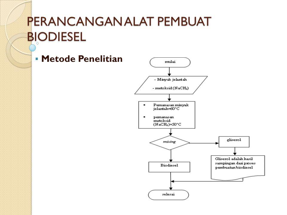 PERANCANGAN ALAT PEMBUAT BIODIESEL  Metode Penelitian