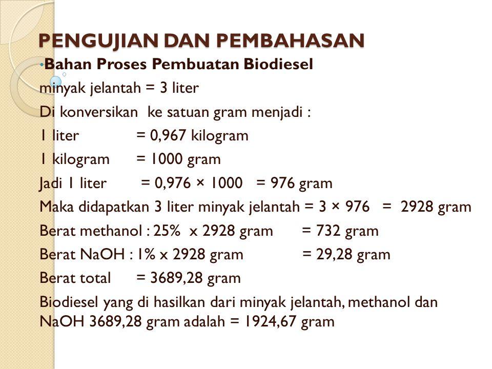 PENGUJIAN DAN PEMBAHASAN Bahan Proses Pembuatan Biodiesel minyak jelantah = 3 liter Di konversikan ke satuan gram menjadi : 1 liter = 0,967 kilogram 1