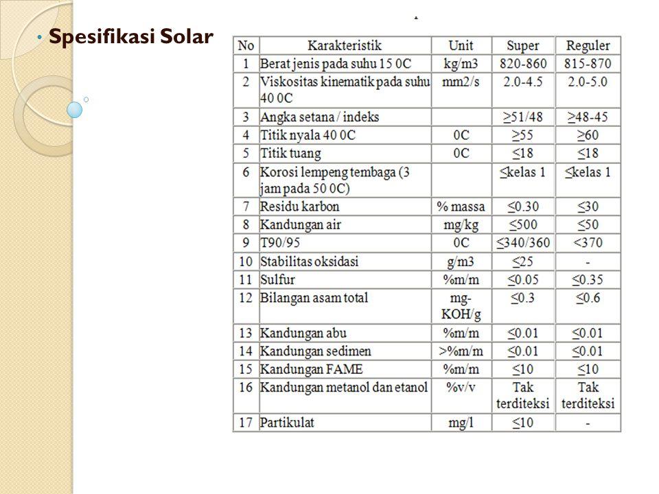 Spesifikasi Solar