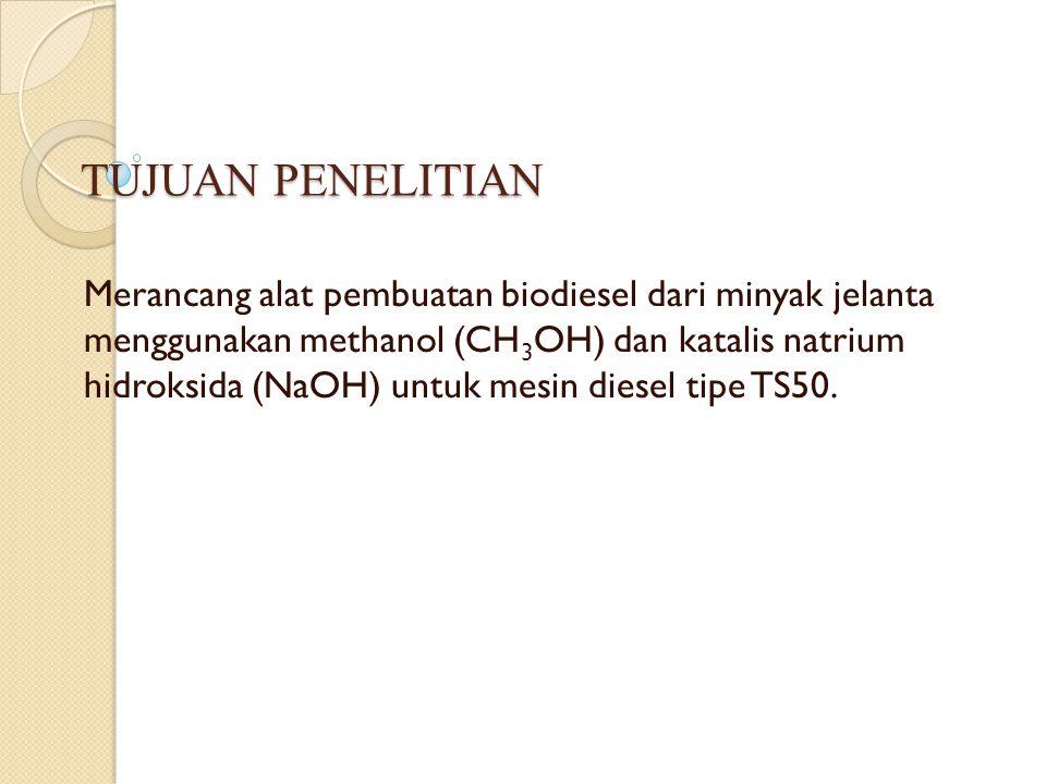 TUJUAN PENELITIAN Merancang alat pembuatan biodiesel dari minyak jelanta menggunakan methanol (CH 3 OH) dan katalis natrium hidroksida (NaOH) untuk me