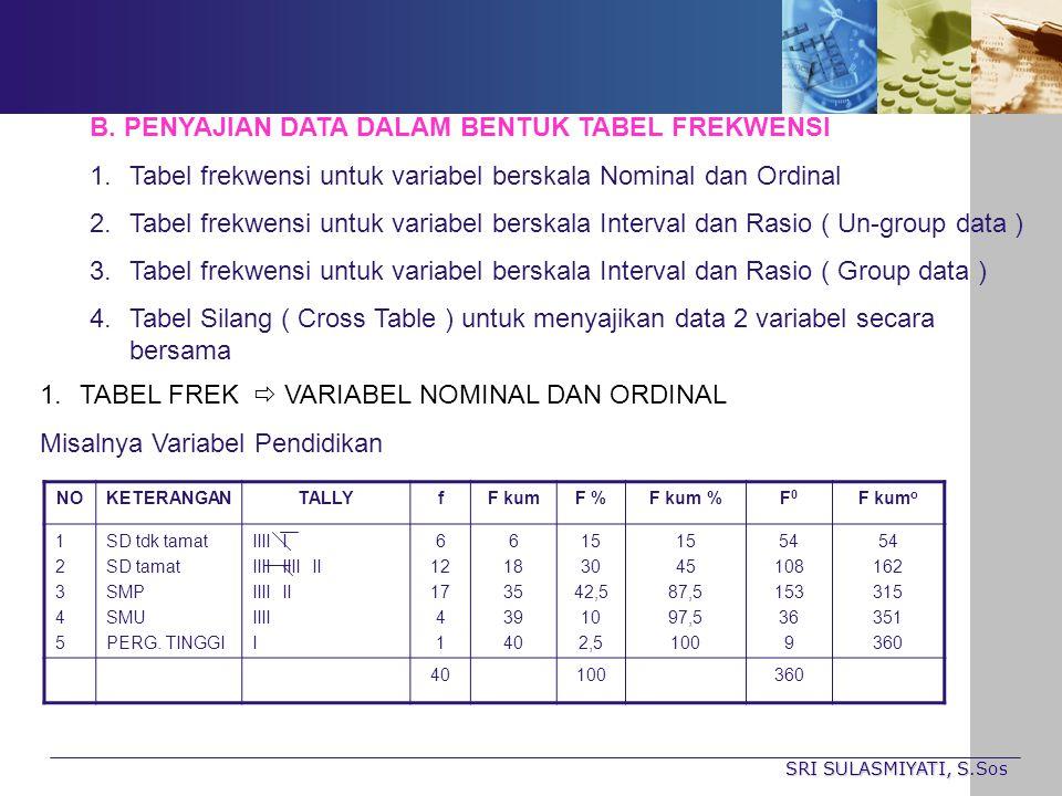 SRI SULASMIYATI, S.Sos B. PENYAJIAN DATA DALAM BENTUK TABEL FREKWENSI 1.Tabel frekwensi untuk variabel berskala Nominal dan Ordinal 2.Tabel frekwensi