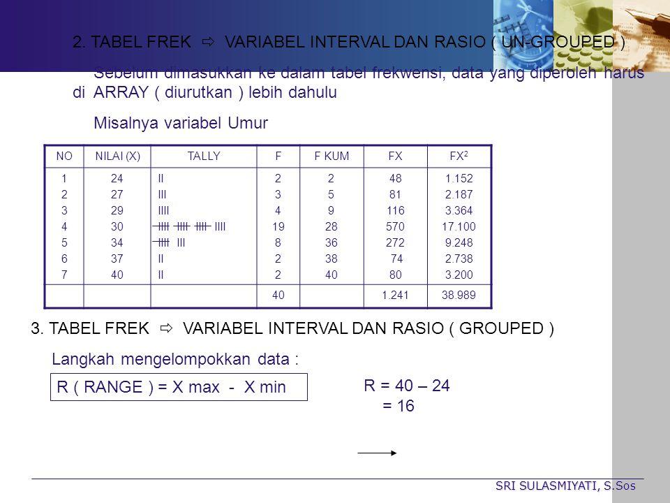 SRI SULASMIYATI, S.Sos 2. TABEL FREK  VARIABEL INTERVAL DAN RASIO ( UN-GROUPED ) Sebelum dimasukkan ke dalam tabel frekwensi, data yang diperoleh har