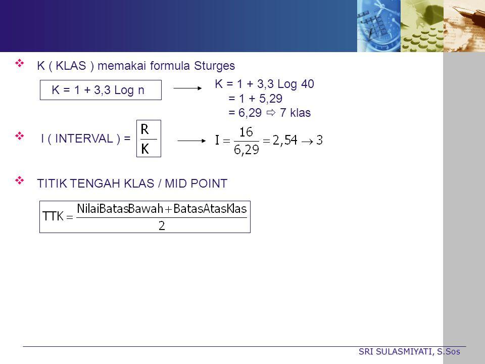 SRI SULASMIYATI, S.Sos K ( KLAS ) memakai formula Sturges K = 1 + 3,3 Log n K = 1 + 3,3 Log 40 = 1 + 5,29 = 6,29  7 klas I ( INTERVAL ) =    TITIK