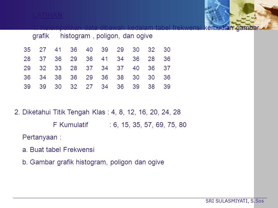 SRI SULASMIYATI, S.Sos 2. Diketahui Titik Tengah Klas : 4, 8, 12, 16, 20, 24, 28 F Kumulatif : 6, 15, 35, 57, 69, 75, 80 Pertanyaan : a. Buat tabel Fr