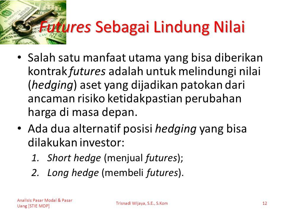 Futures Sebagai Lindung Nilai Salah satu manfaat utama yang bisa diberikan kontrak futures adalah untuk melindungi nilai (hedging) aset yang dijadikan