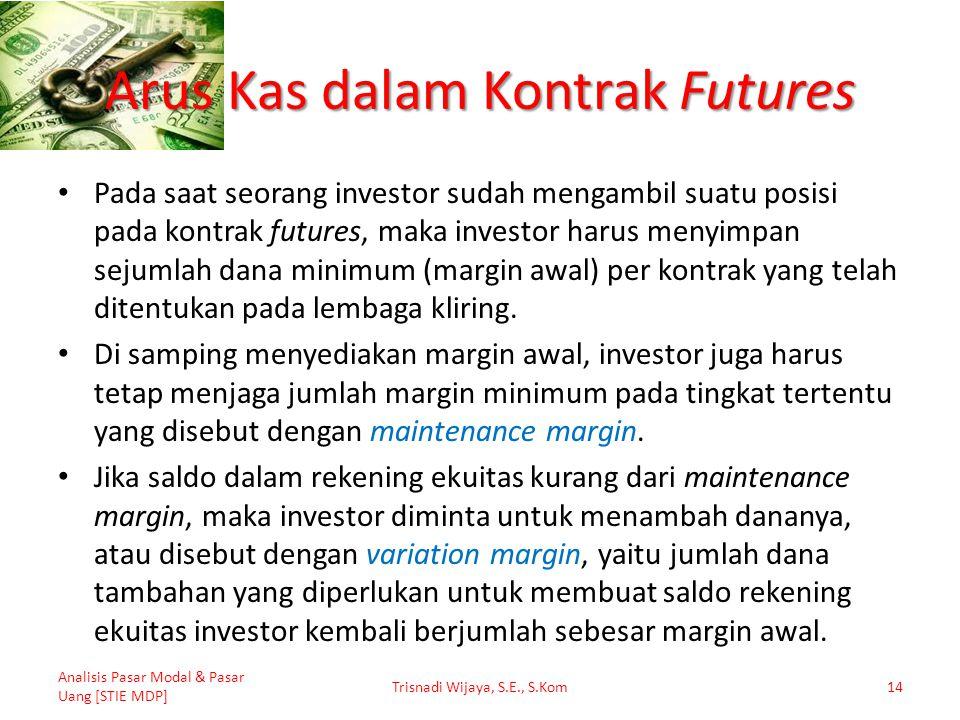 Arus Kas dalam Kontrak Futures Pada saat seorang investor sudah mengambil suatu posisi pada kontrak futures, maka investor harus menyimpan sejumlah da