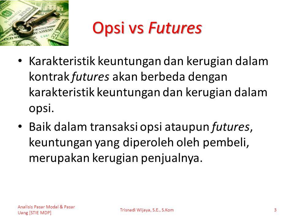 Opsi vs Futures Karakteristik keuntungan dan kerugian dalam kontrak futures akan berbeda dengan karakteristik keuntungan dan kerugian dalam opsi. Baik