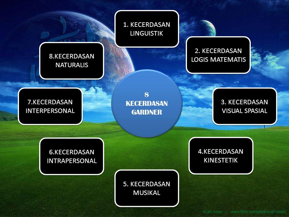 8.KECERDASAN NATURALIS 8.KECERDASAN NATURALIS 1. KECERDASAN LINGUISTIK 1. KECERDASAN LINGUISTIK 2. KECERDASAN LOGIS MATEMATIS 2. KECERDASAN LOGIS MATE