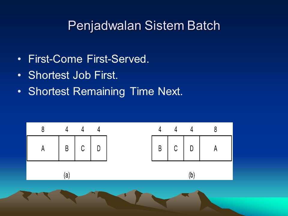 Penjadwalan Sistem Batch First-Come First-Served. Shortest Job First. Shortest Remaining Time Next.