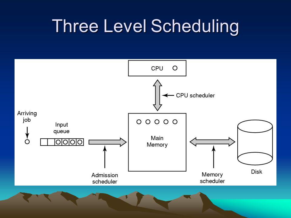 Three Level Scheduling