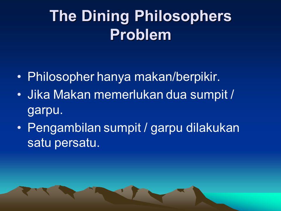 The Dining Philosophers Problem Philosopher hanya makan/berpikir. Jika Makan memerlukan dua sumpit / garpu. Pengambilan sumpit / garpu dilakukan satu