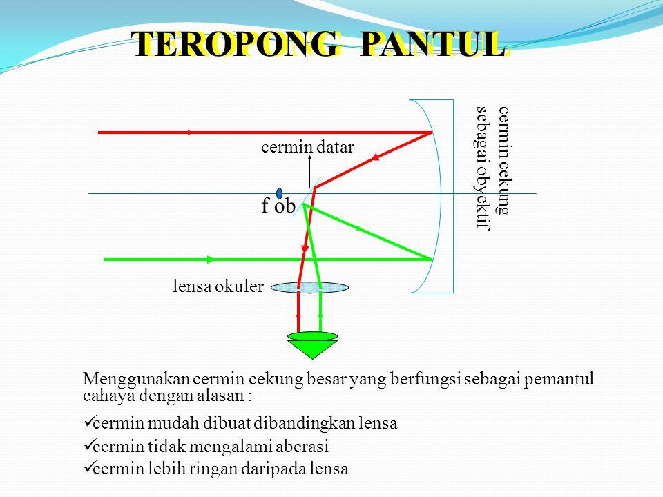 TEROPONG PANGGUNG (TEROPONG GALILEI) L. Okuler f ob f ok L. Obyektif f ob = f ok T Sinar datang sejajar dari lensa obyektif membentuk bayangan tepat d