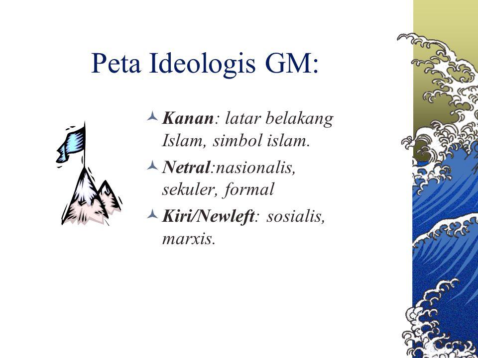 Peta Ideologis GM: Kanan: latar belakang Islam, simbol islam. Netral:nasionalis, sekuler, formal Kiri/Newleft: sosialis, marxis.