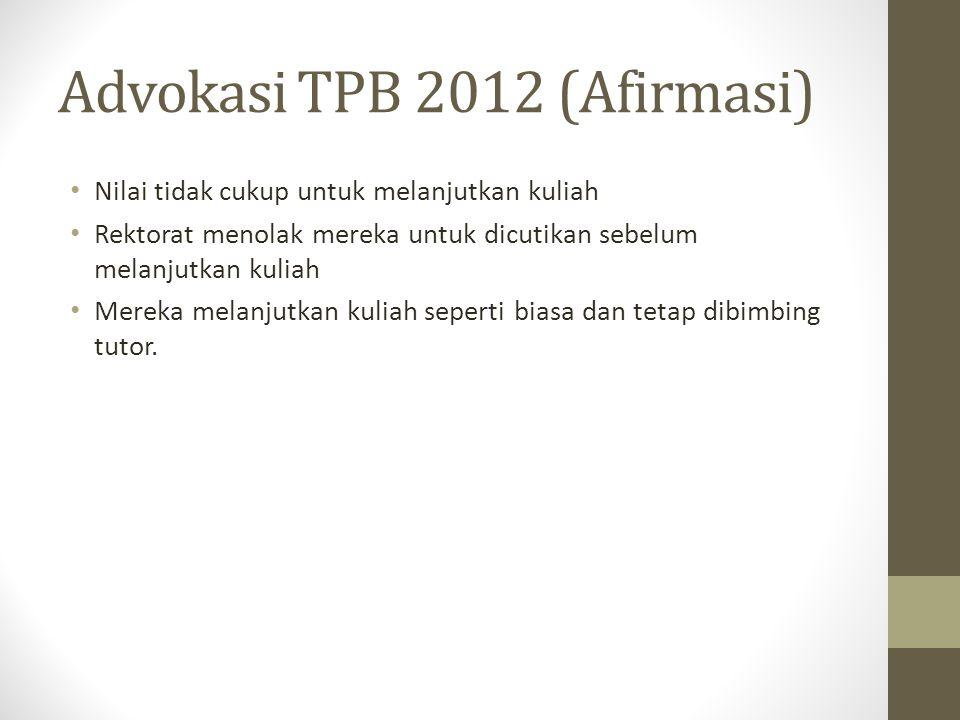 Advokasi TPB 2012 (Afirmasi) Nilai tidak cukup untuk melanjutkan kuliah Rektorat menolak mereka untuk dicutikan sebelum melanjutkan kuliah Mereka melanjutkan kuliah seperti biasa dan tetap dibimbing tutor.