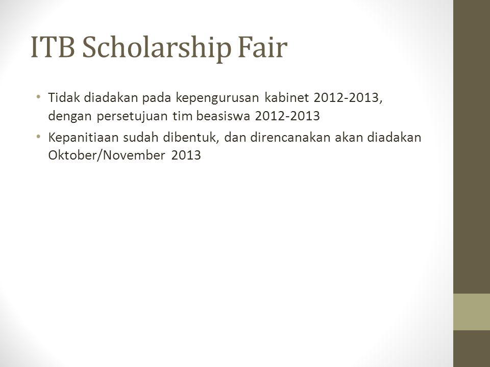 ITB Scholarship Fair Tidak diadakan pada kepengurusan kabinet 2012-2013, dengan persetujuan tim beasiswa 2012-2013 Kepanitiaan sudah dibentuk, dan direncanakan akan diadakan Oktober/November 2013