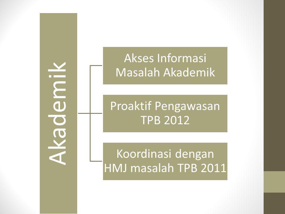 Akademik Akses Informasi Masalah Akademik Proaktif Pengawasan TPB 2012 Koordinasi dengan HMJ masalah TPB 2011