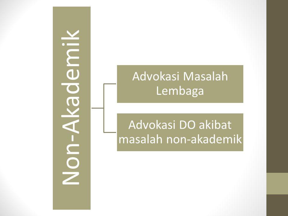 Non-Akademik Advokasi Masalah Lembaga Advokasi DO akibat masalah non-akademik