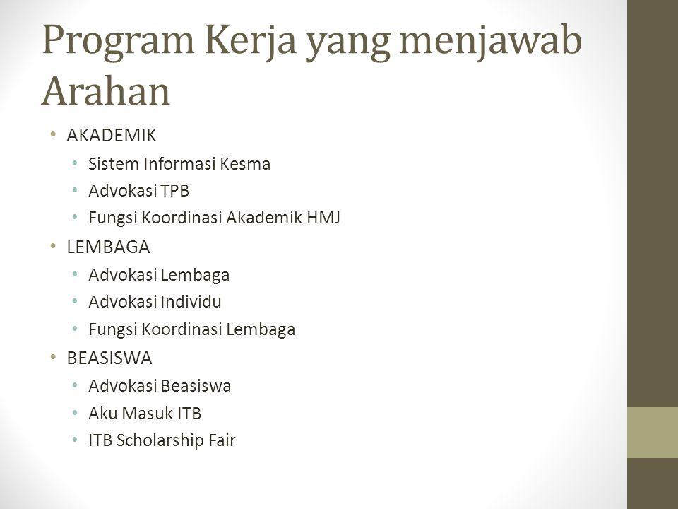 Aku Masuk ITB Paguyuban Back to School: 60 Paguyuban, ratusan PJ Kota Surat Cinta untuk Indonesia: 1274 SMA ITB day: Pengunjung 3000 orang, dengan asumsi 3000 peta AMI habis dibagikan ke pengunjung
