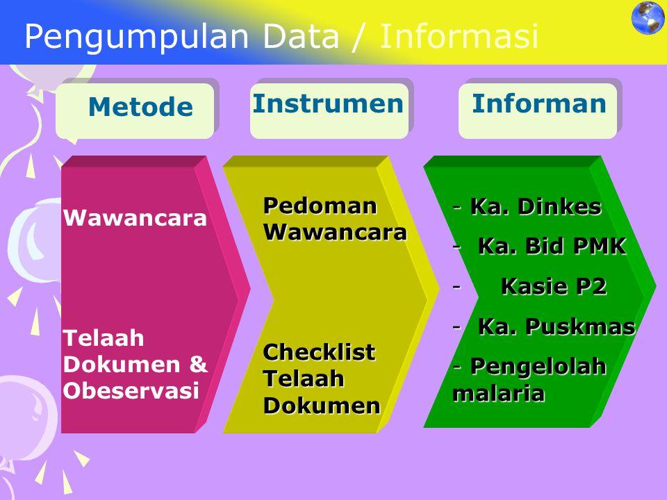 Pengumpulan Data / Informasi Metode Informan Wawancara Telaah Dokumen & Obeservasi Pedoman Wawancara Checklist Telaah Dokumen - K- K- K- Ka. Dinkes -