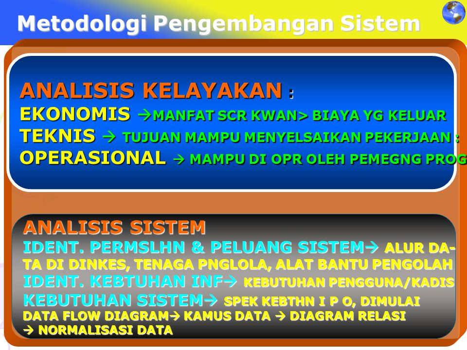 Metodologi Pengembangan Sistem ANALISIS KELAYAKAN : EKONOMIS  MANFAT SCR KWAN> BIAYA YG KELUAR TEKNIS  TUJUAN MAMPU MENYELSAIKAN PEKERJAAN : OPERASI