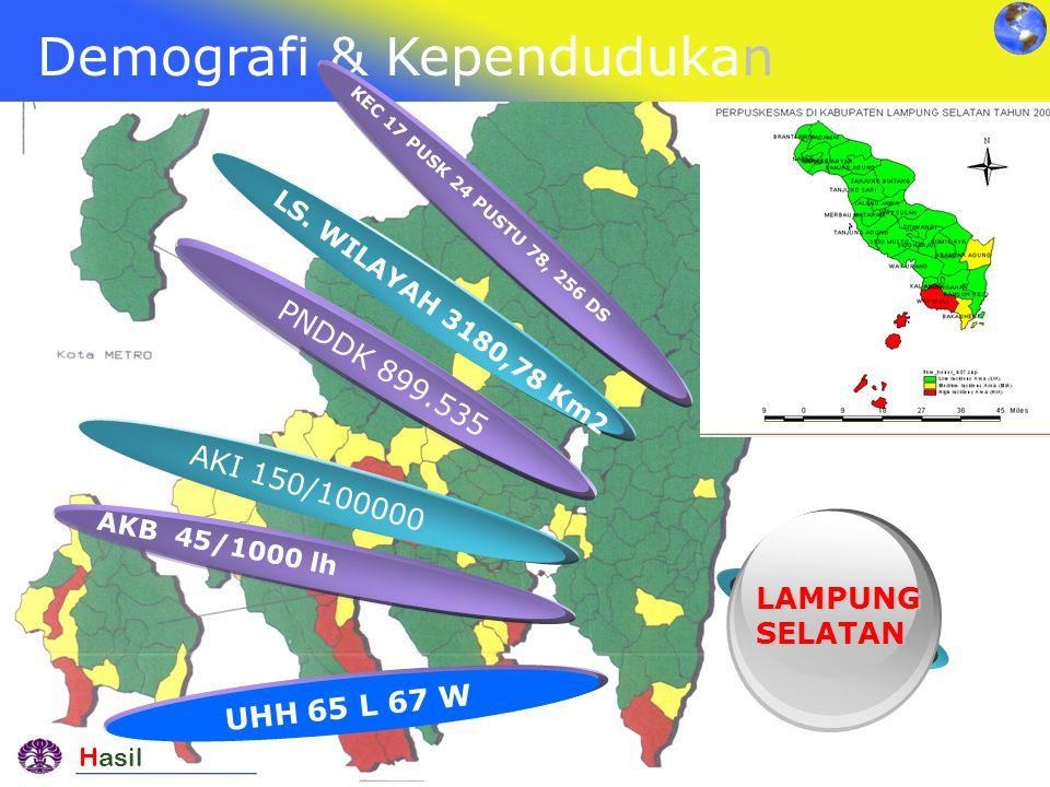 Demografi & Kependudukan Hasil LAMPUNGSELATAN LS. WILAYAH 3180,78 Km2 PNDDK 899.535 AKI 150/100000 AKB 45/1000 lh KEC 17 PUSK 24 PUSTU 78, 256 DS UHH