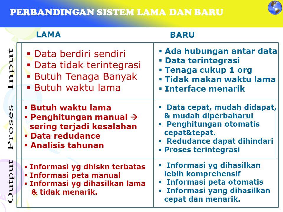 PERBANDINGAN SISTEM LAMA DAN BARU  Data berdiri sendiri  Data tidak terintegrasi  Butuh Tenaga Banyak  Butuh waktu lama  Penghitungan manual  se