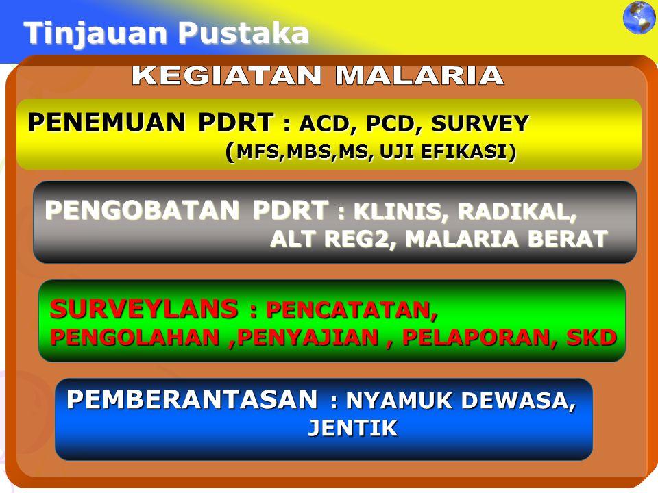 Tinjauan Pustaka PENEMUAN PDRT : ACD, PCD, SURVEY ( MFS,MBS,MS, UJI EFIKASI) PENGOBATAN PDRT : KLINIS, RADIKAL, ALT REG2, MALARIA BERAT ALT REG2, MALA