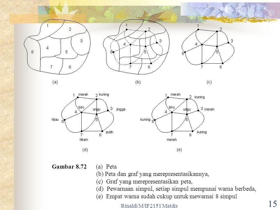 Rinaldi M/IF2151 Matdis 15 Gambar 8.72 (a) Peta (b) Peta dan graf yang merepresentasikannya, (c) Graf yang merepresentasikan peta, (d) Pewarnaan simpul, setiap simpul mempunai warna berbeda, (e) Empat warna sudah cukup untuk mewarnai 8 simpul