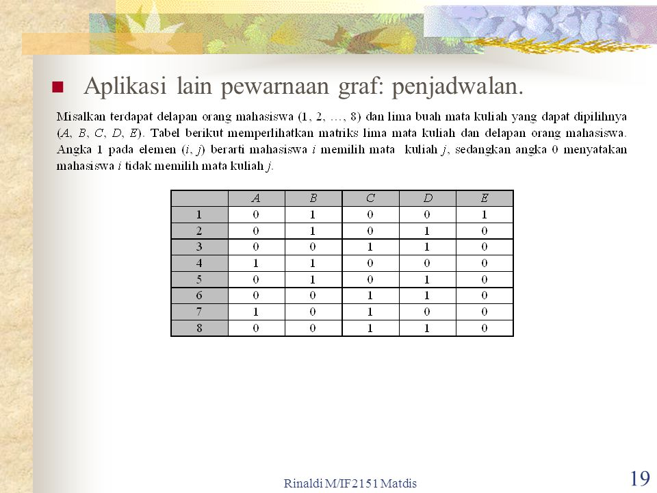 Rinaldi M/IF2151 Matdis 19 Aplikasi lain pewarnaan graf: penjadwalan.