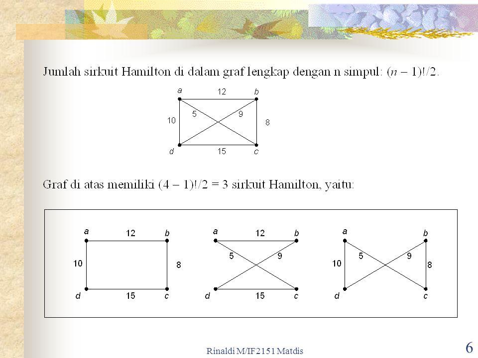 7 I 1 = (a, b, c, d, a) atau (a, d, c, b, a) bobot = 10 + 12 + 8 + 15 = 45 I 2 = (a, c, d, b, a) atau (a, b, d, c, a) bobot = 12 + 5 + 9 + 15 = 41 I 3 = (a, c, b, d, a) atau (a, d, b, c, a) bobot = 10 + 5 + 9 + 8 = 32 Sirkuit Hamilton terpendek: I 3 = (a, c, b, d, a) atau (a, d, b, c, a) dengan bobot = 10 + 5 + 9 + 8 = 32.