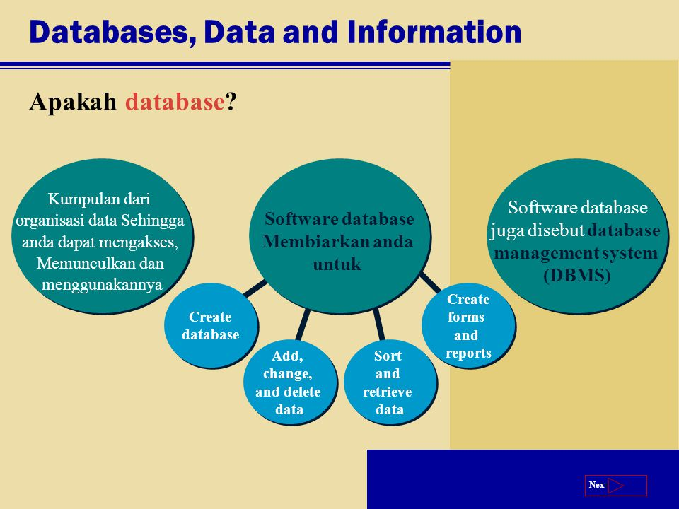 Next Add, change, and delete data Create database Sort and retrieve data Create forms and reports Databases, Data and Information Apakah database? Sof